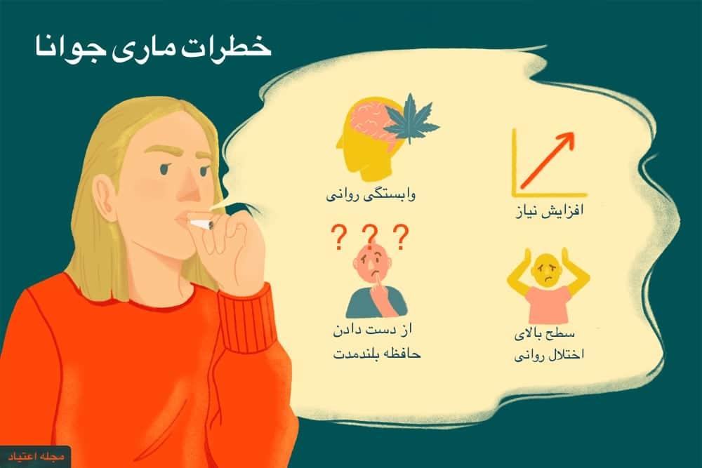 خطرات ماریجوانا